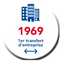 Lagache Mobility Pastille 1969 Premier transfert d'entreprise
