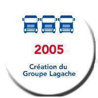 Lagache Mobility Pastille 2005 Création du Groupe Lagache